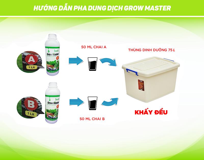 Hướng dẫn pha dung dịch thủy canh Grow Master